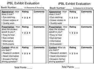 iPBL Exhibit Evaluation