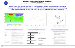 Atmospheric Pressure Loading Service for VLBI and SLR