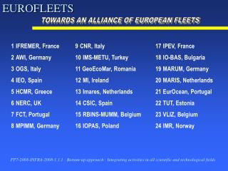1 IFREMER, France 2 AWI, Germany 3 OGS, Italy 4 IEO, Spain 5 HCMR, Greece 6 NERC, UK