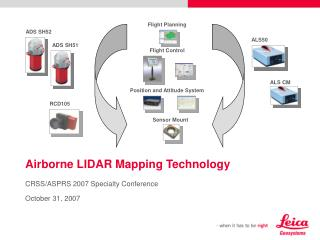 Airborne LIDAR Mapping Technology