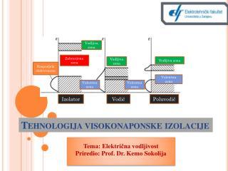 Tehnologija visokonaponske izolacije