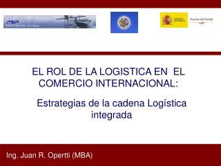 Ing. Juan R. Opertti MBA