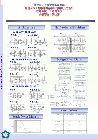 國立中正大學電機系專題展 專題名稱:靜態隨機存取記憶體單元之設計 指導教授:王進賢教授 參展學生:楊佳評