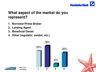 What aspect of the market do you represent?