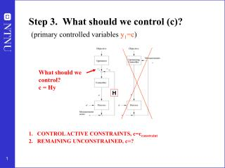 Step 3.  What should we control (c)? (primary controlled variables  y 1 =c )