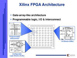Xilinx FPGA Architecture