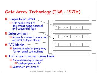 Gate Array Technology (IBM - 1970s)