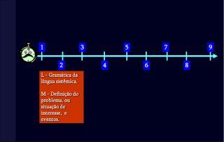 L - Gramática da língua sistêmica.