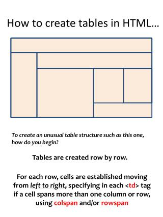 How to create tables in HTML…