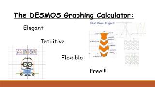 The DESMOS Graphing Calculator: