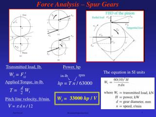 Force Analysis – Spur Gears