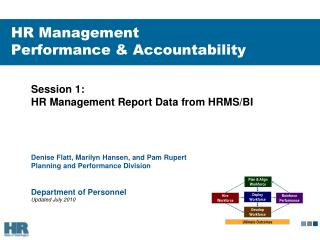 HR Management  Performance  Accountability