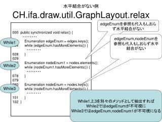 水平結合がない例 CH.ifa.draw.util.GraphLayout.relax