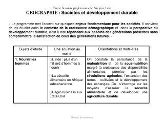Classe Seconde professionnelle Bac pro 3 ans GEOGRAPHIE:  Sociétés et développement durable