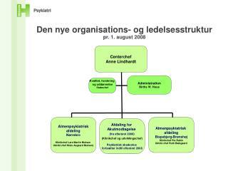 Den nye organisations- og ledelsesstruktur pr. 1. august 2008