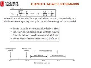 CHAPTER  3: INELASTIC DEFORMATION