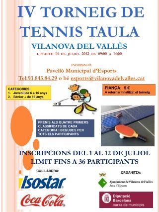 INFORMACIÓ: Pavelló Municipal d'Esports  Tel:93.845.84.29  o bé  esports@ vilanovadelvallest