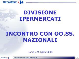 DIVISIONE IPERMERCATI INCONTRO CON OO.SS. NAZIONALI Roma , 21 luglio 2006