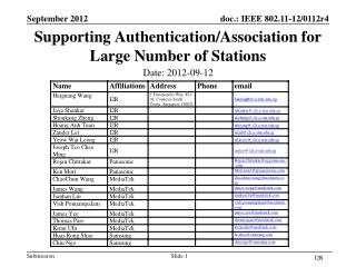 Supporting Authentication/Association for Large Number of Stations