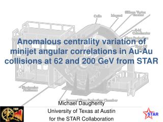 Michael Daugherity University of Texas at Austin  for the STAR Collaboration