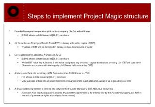 Steps to implement Project Magic structure