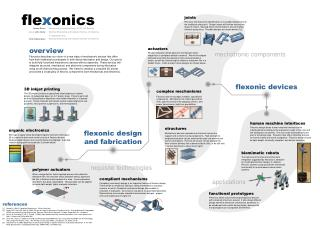 Requisite technologies