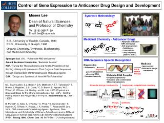 Control of Gene Expression to Anticancer Drug Design and Development