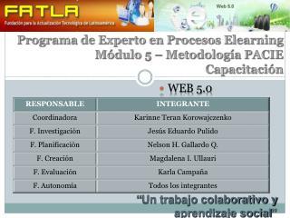 Programa de Experto en Procesos  Elearning Módulo 5 – Metodología PACIE  Capacitación