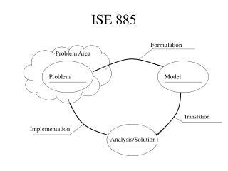 ISE 885