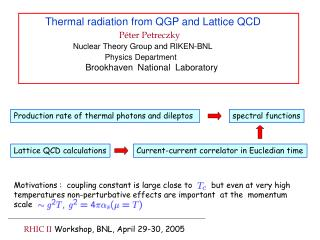 Thermal radiation from QGP and Lattice QCD P � ter Petreczky Nuclear Theory Group and RIKEN-BNL