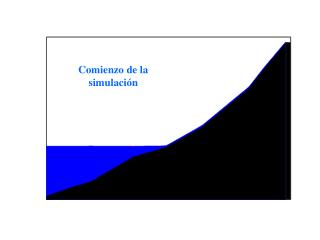 Comienzo de la simulación
