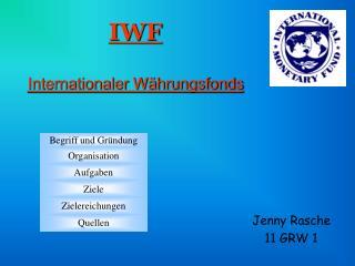 IWF Internationaler Währungsfonds