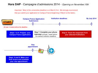 Hors DAP  - Campagne d'admissions 2014 -  Opening on November,15th