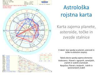 Astrolo�ka rojstna karta