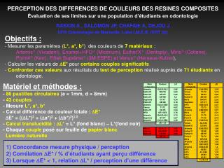 Objectifs : - Mesurer les paramètres ( L*, a*, b* )  des couleurs de  7 matériaux  :