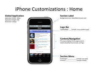 iPhone Customizations : Home