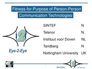 Fitness-for-Purpose of Person-Person