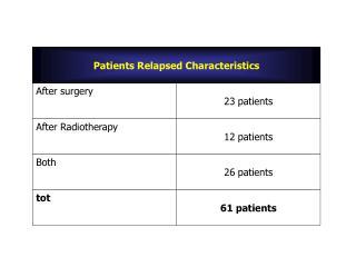 61 patients