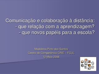Madalena Pinto dos Santos Centro de Compet�ncia CRIE � FCUL 12 Maio 2006