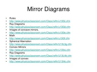 Mirror Diagrams