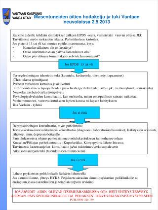 Masentuneiden äitien hoitoketju ja tuki Vantaan  neuvoloissa 2.5.2013