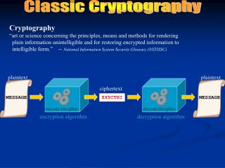 Classic Cryptography
