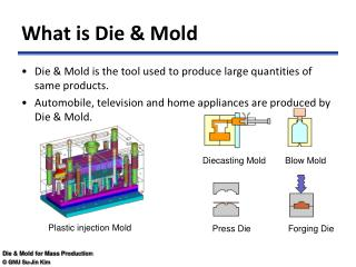 What is Die & Mold