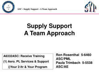 Supply Support A Team Approach