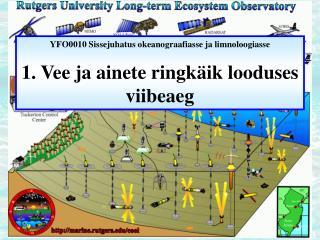 YFO0010 Sissejuhatus okeanograafiasse ja limnoloogiasse 1. Vee ja ainete ringkäik looduses