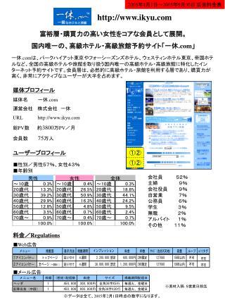媒体プロフィール 媒体名   一休  運営会社  株式会社 一休 URL            ikyu 総 PV 数   約 3800 万 PV /月