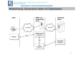 Wiederholung: Dynamische Seiten mit Datenbanken