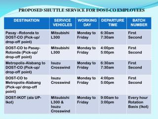 PROPOSED SHUTTLE SERVICE FOR DOST-CO EMPLOYEES