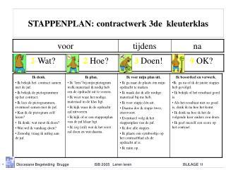 STAPPENPLAN: contractwerk 3de  kleuterklas