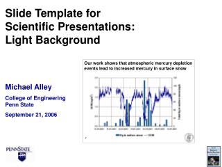 Slide Template for Scientific Presentations: Light Background